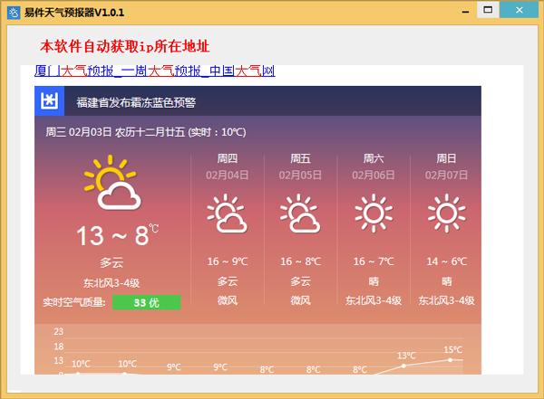 易件天气预报器 V1.0.1 绿色版